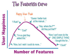 features_curve