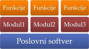 moduli_i_funkcionalnosti
