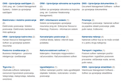 Kategorije poslovnog softvera