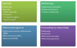 VPSoftverOpcije2