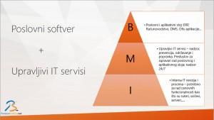 11_resenje_poslovni_softver_upravljivi_IT_servisi
