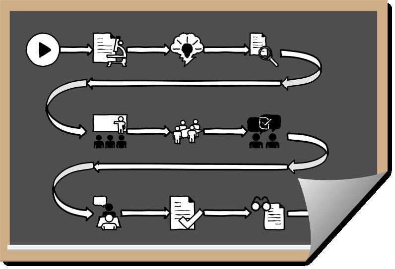 7 koraka do izbora poslovnog softvera - shema